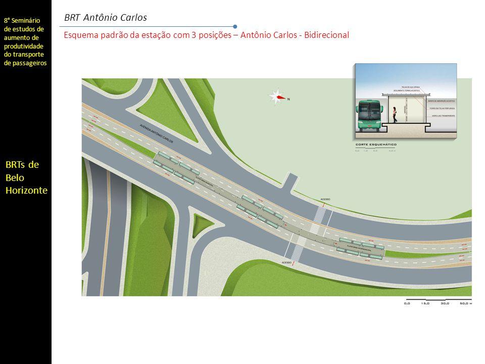 8° Seminário de estudos de aumento de produtividade do transporte de passageiros BRTs de Belo Horizonte BRT Antônio Carlos Esquema padrão da estação com 2 posições – D.