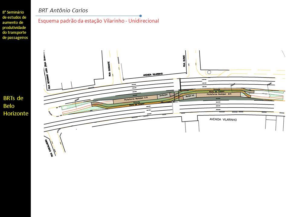 8° Seminário de estudos de aumento de produtividade do transporte de passageiros BRTs de Belo Horizonte BRT Antônio Carlos Esquema padrão da estação do Rotor Central 18 30 18 14 130 Saída Entrada