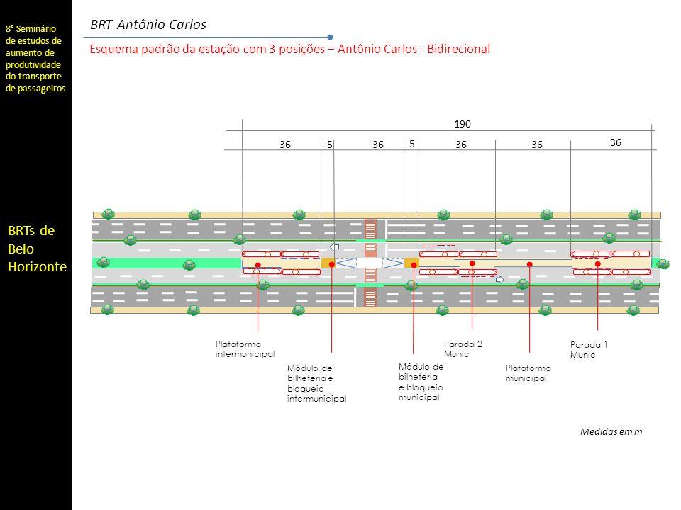 8° Seminário de estudos de aumento de produtividade do transporte de passageiros BRTs de Belo Horizonte BRT Antônio Carlos Esquema padrão da estação com 3 posições – Antônio Carlos - Bidirecional