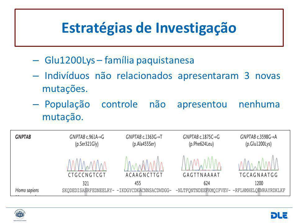 – Glu1200Lys – família paquistanesa – Indivíduos não relacionados apresentaram 3 novas mutações. – População controle não apresentou nenhuma mutação.