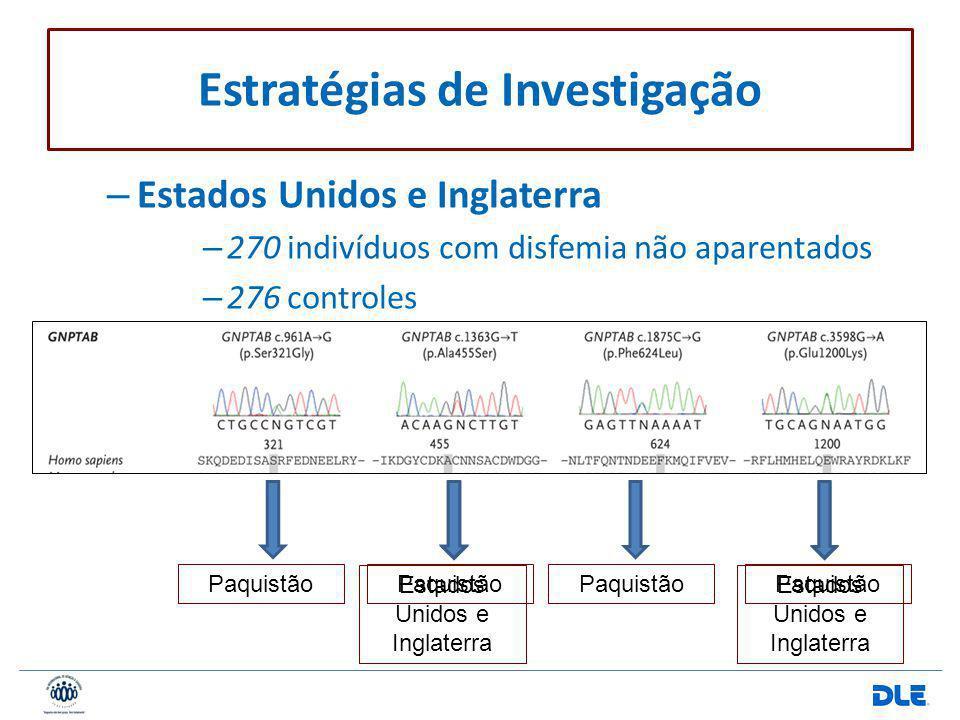 – Estados Unidos e Inglaterra – 270 indivíduos com disfemia não aparentados – 276 controles Estratégias de Investigação Estados Unidos e Inglaterra Pa