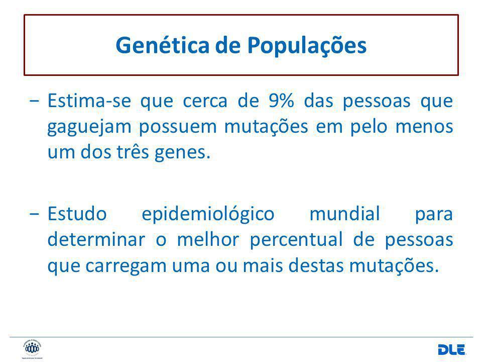 Estima-se que cerca de 9% das pessoas que gaguejam possuem mutações em pelo menos um dos três genes. Estudo epidemiológico mundial para determinar o m
