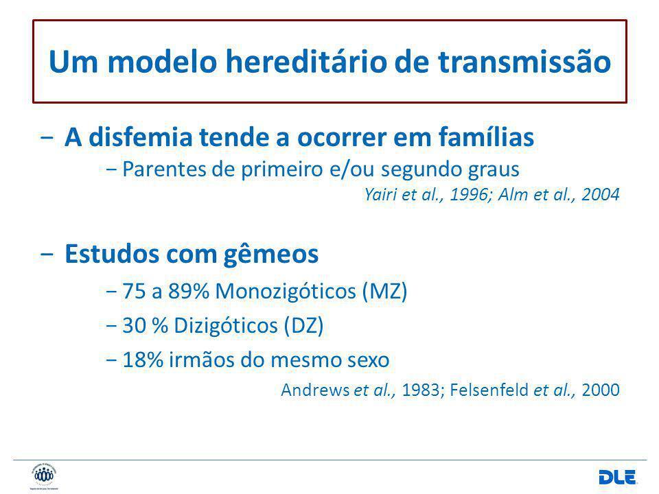 Um modelo hereditário de transmissão A disfemia tende a ocorrer em famílias Parentes de primeiro e/ou segundo graus Yairi et al., 1996; Alm et al., 20