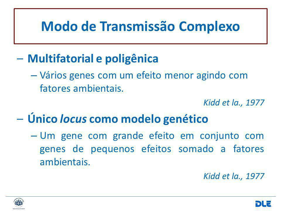 –Multifatorial e poligênica – Vários genes com um efeito menor agindo com fatores ambientais. Kidd et la., 1977 –Único locus como modelo genético – Um