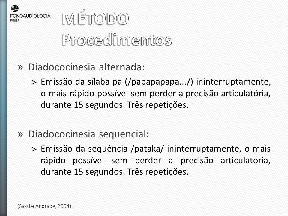 » Diadococinesia alternada: ˃Emissão da sílaba pa (/papapapapa.../) ininterruptamente, o mais rápido possível sem perder a precisão articulatória, dur