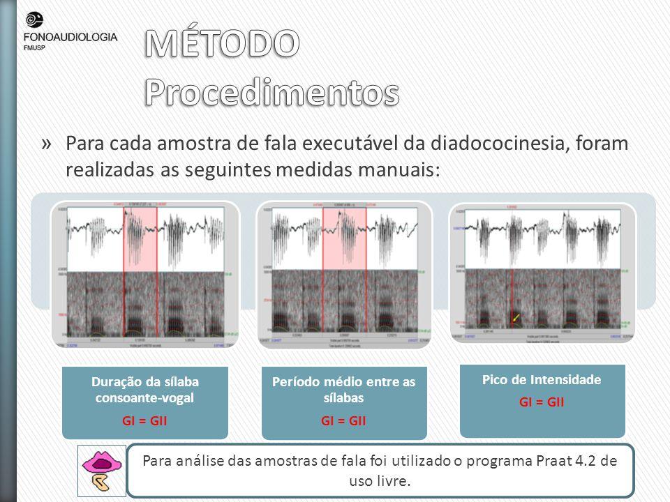 » Para cada amostra de fala executável da diadococinesia, foram realizadas as seguintes medidas manuais: Para análise das amostras de fala foi utiliza