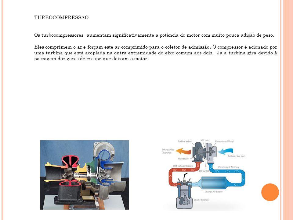TURBOCOMPRESSÃO Os turbocompressores aumentam significativamente a potência do motor com muito pouca adição de peso. Eles comprimem o ar e forçam este
