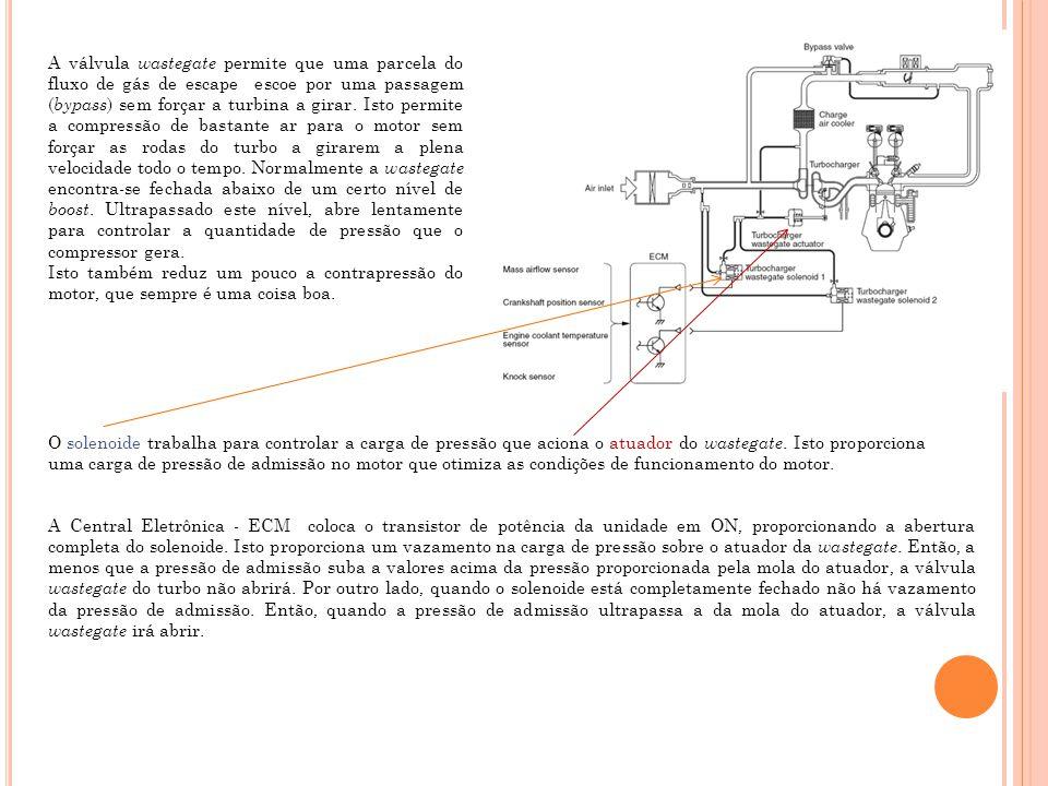 A válvula wastegate permite que uma parcela do fluxo de gás de escape escoe por uma passagem ( bypass ) sem forçar a turbina a girar. Isto permite a c