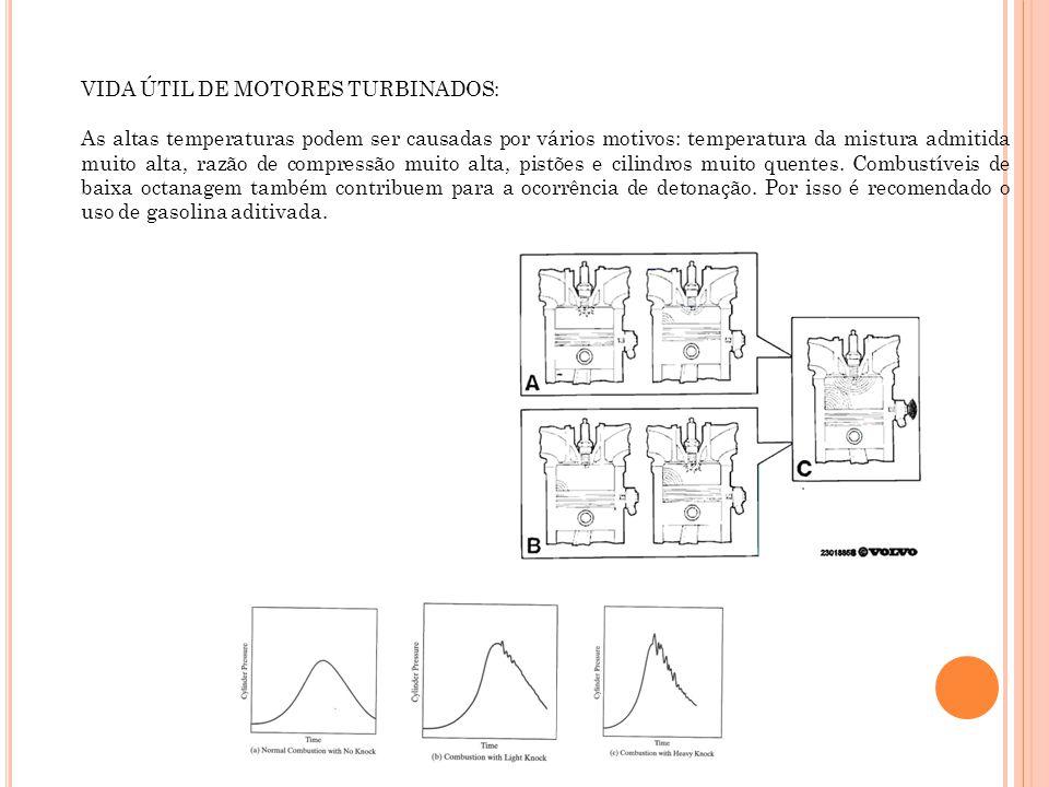 VIDA ÚTIL DE MOTORES TURBINADOS: As altas temperaturas podem ser causadas por vários motivos: temperatura da mistura admitida muito alta, razão de com