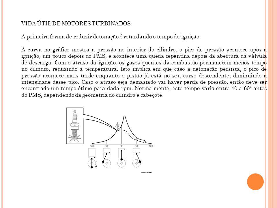 VIDA ÚTIL DE MOTORES TURBINADOS: A primeira forma de reduzir detonação é retardando o tempo de ignição. A curva no gráfico mostra a pressão no interio