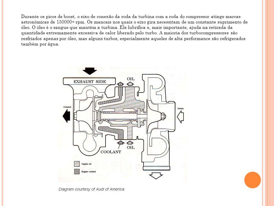 A eficiência de um turbocompressor é dada pela razão entre quanto trabalho ele consegue transformar em compressão do ar e quanto trabalho ele recebe da turbina.