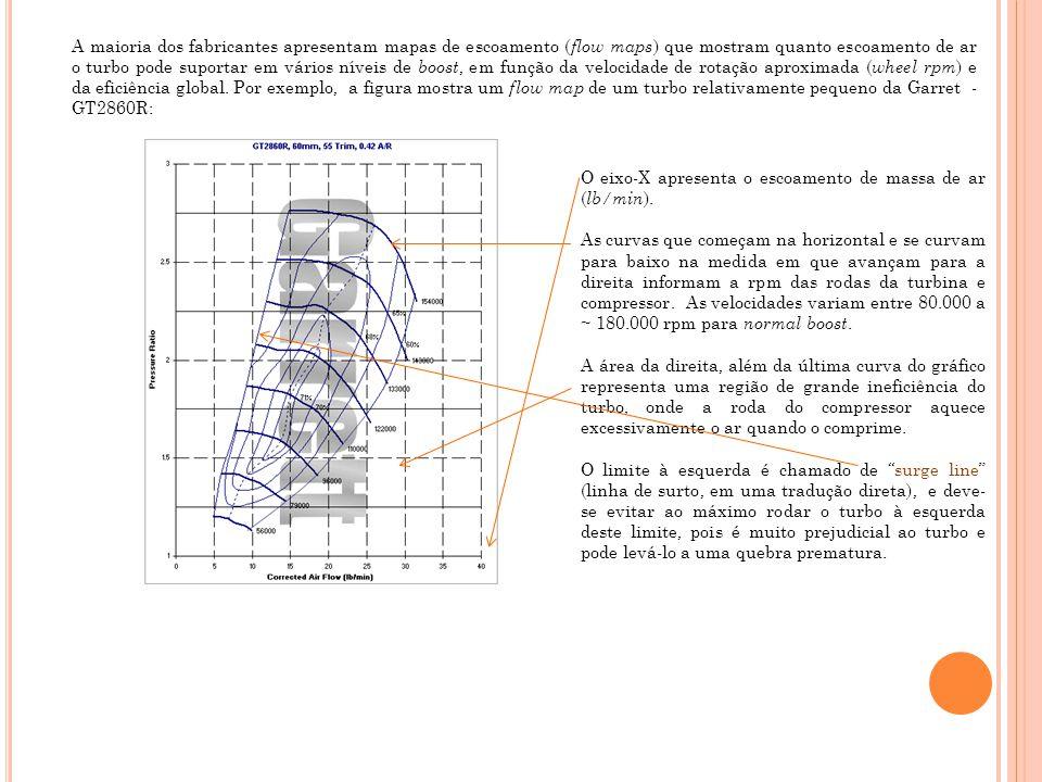 A maioria dos fabricantes apresentam mapas de escoamento ( flow maps ) que mostram quanto escoamento de ar o turbo pode suportar em vários níveis de b