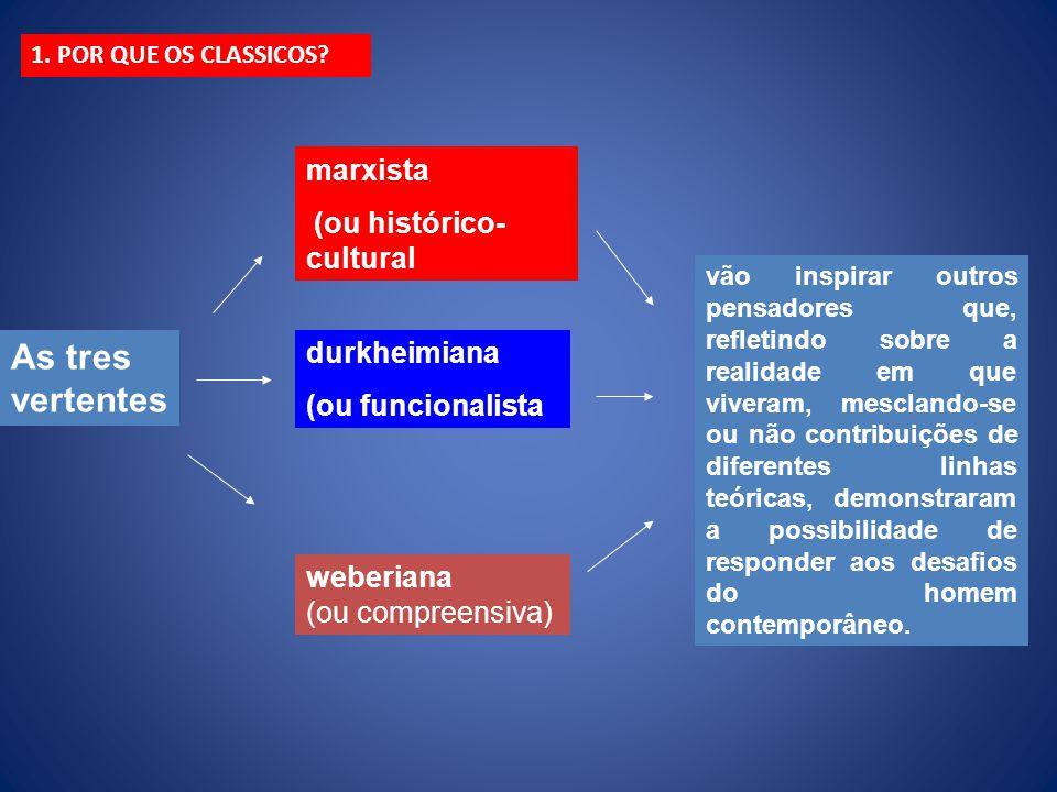 As tres vertentes marxista (ou histórico- cultural durkheimiana (ou funcionalista weberiana (ou compreensiva) vão inspirar outros pensadores que, refl