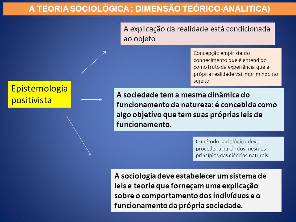 Epistemologia positivista A explicação da realidade está condicionada ao objeto Concepção empirista do conhecimento que é entendido como fruto da expe