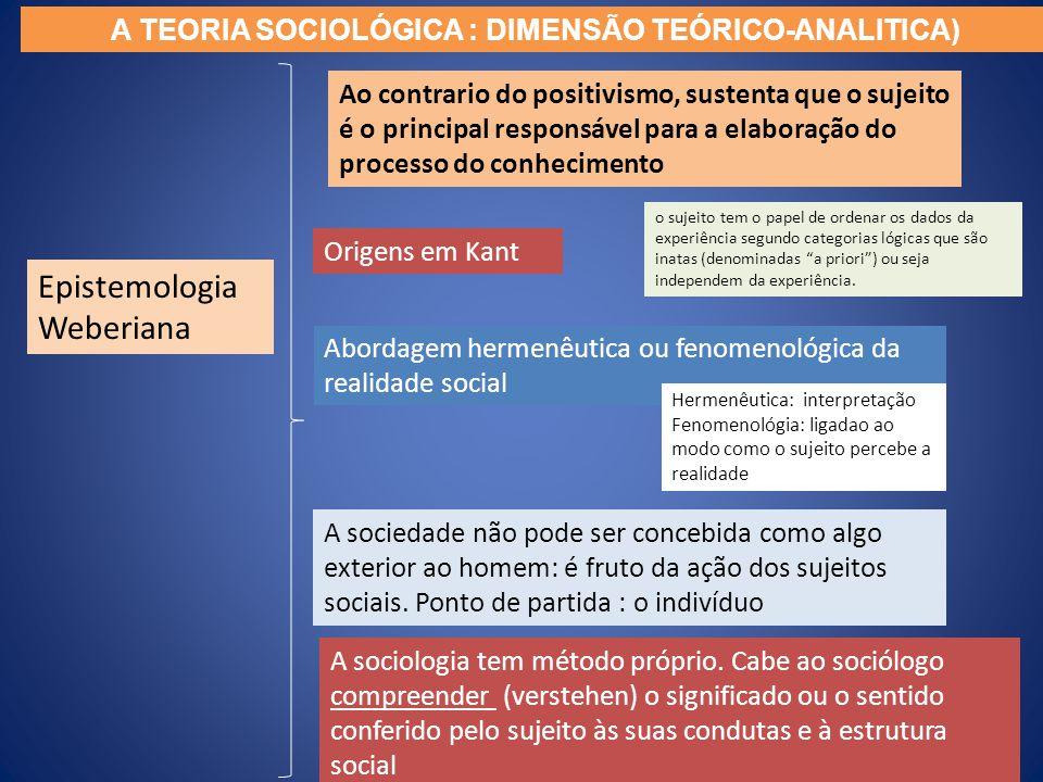 Epistemologia Weberiana Ao contrario do positivismo, sustenta que o sujeito é o principal responsável para a elaboração do processo do conhecimento Or