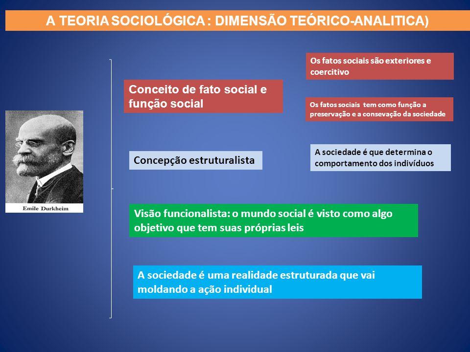 Conceito de fato social e função social Concepção estruturalista A sociedade é que determina o comportamento dos indivíduos Visão funcionalista: o mun