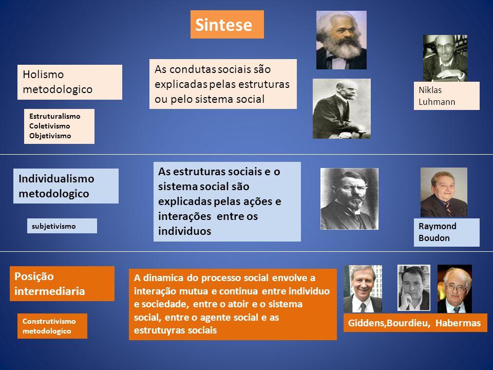 Sintese Holismo metodologico Estruturalismo Coletivismo Objetivismo As condutas sociais são explicadas pelas estruturas ou pelo sistema social Individ