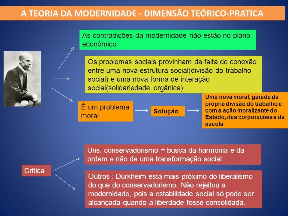 É um problema moral As contradições da modernidade não estão no plano econômico Solução Uma nova moral, gerada da propria divisão do trabalho e com a