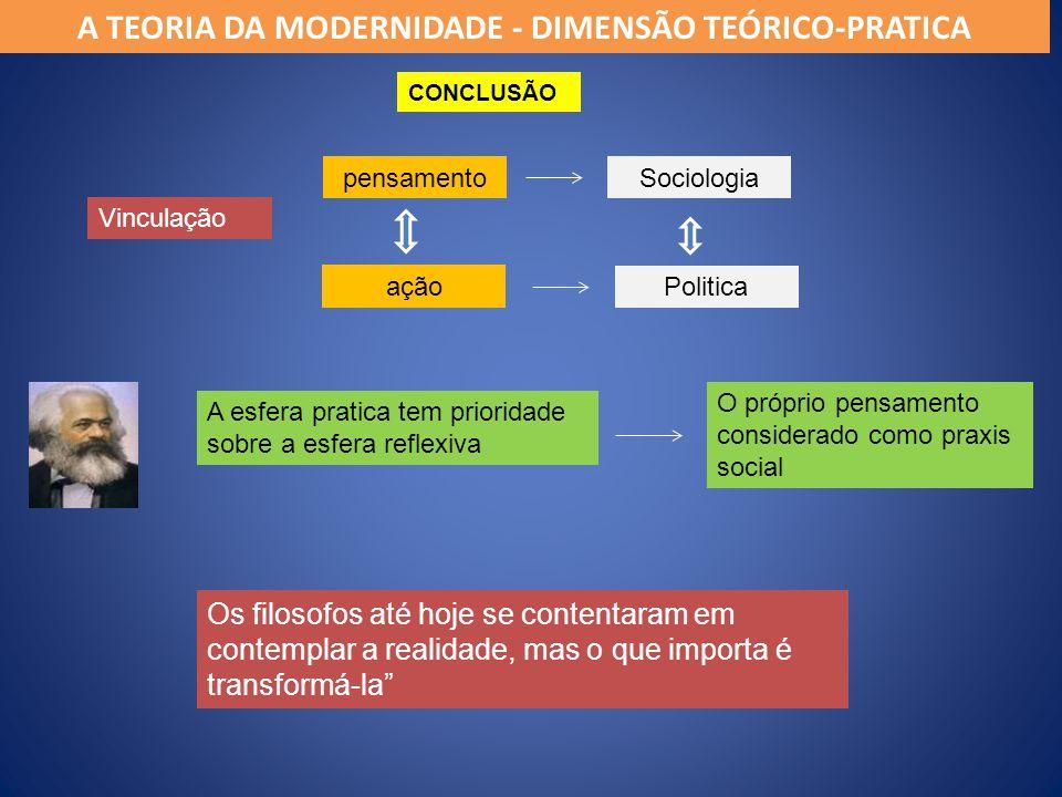 CONCLUSÃO Vinculação pensamento ação Sociologia Politica A esfera pratica tem prioridade sobre a esfera reflexiva O próprio pensamento considerado com