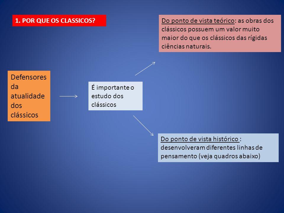 Clássicos Quais os elementos caracteristicos da sociedade moderna.