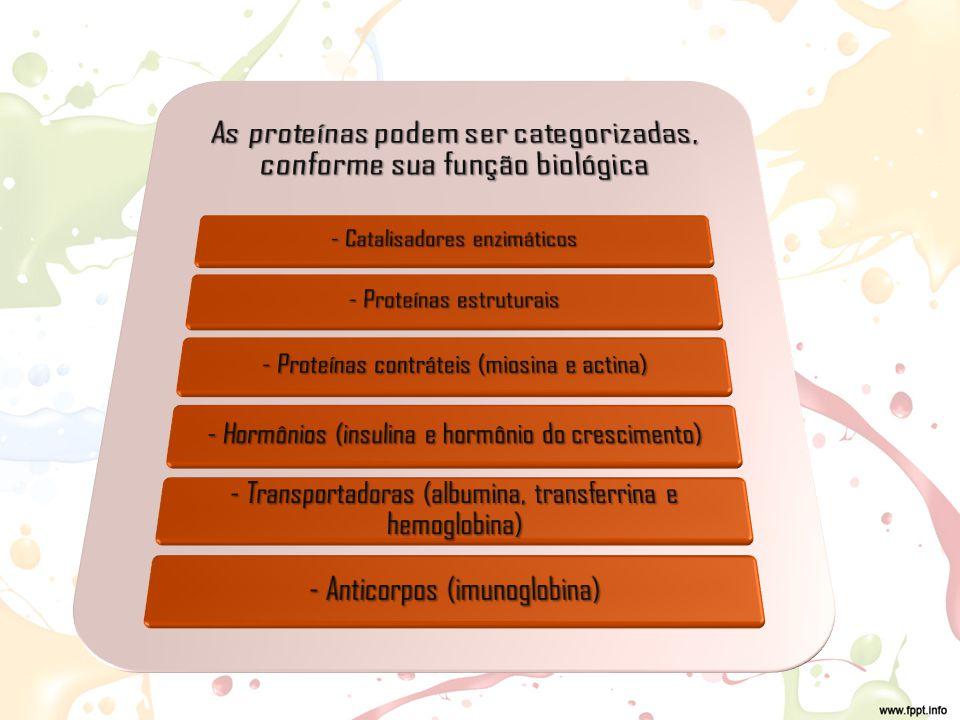 Proteínas protetoras (toxinas e alérgenos) Fazem parte do mecanismo de defesa para a sobrevivência de alguns microrganismos e animais.