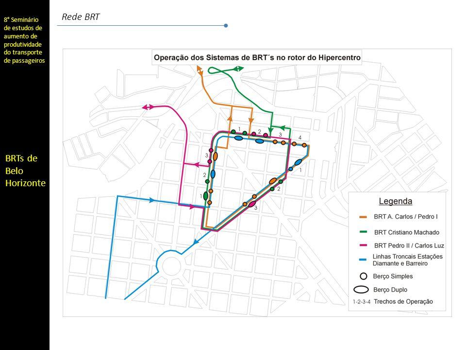 8° Seminário de estudos de aumento de produtividade do transporte de passageiros BRTs de Belo Horizonte Rede BRT