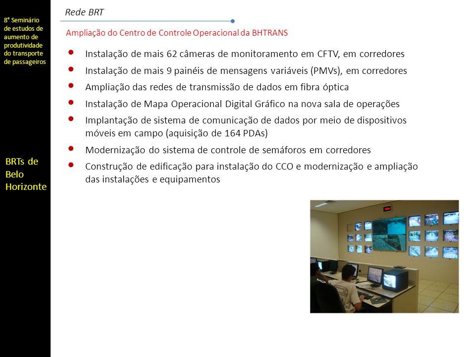 8° Seminário de estudos de aumento de produtividade do transporte de passageiros BRTs de Belo Horizonte Instalação de mais 62 câmeras de monitoramento em CFTV, em corredores Instalação de mais 9 painéis de mensagens variáveis (PMVs), em corredores Ampliação das redes de transmissão de dados em fibra óptica Instalação de Mapa Operacional Digital Gráfico na nova sala de operações Implantação de sistema de comunicação de dados por meio de dispositivos móveis em campo (aquisição de 164 PDAs) Modernização do sistema de controle de semáforos em corredores Construção de edificação para instalação do CCO e modernização e ampliação das instalações e equipamentos Ampliação do Centro de Controle Operacional da BHTRANS Rede BRT