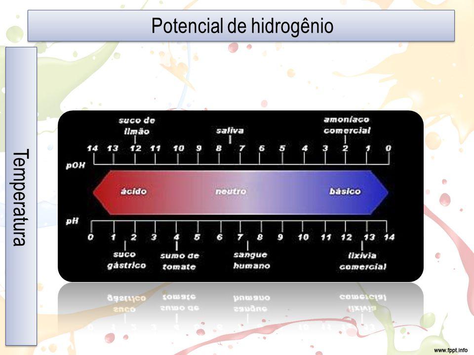 Potencial de hidrogênio Temperatura