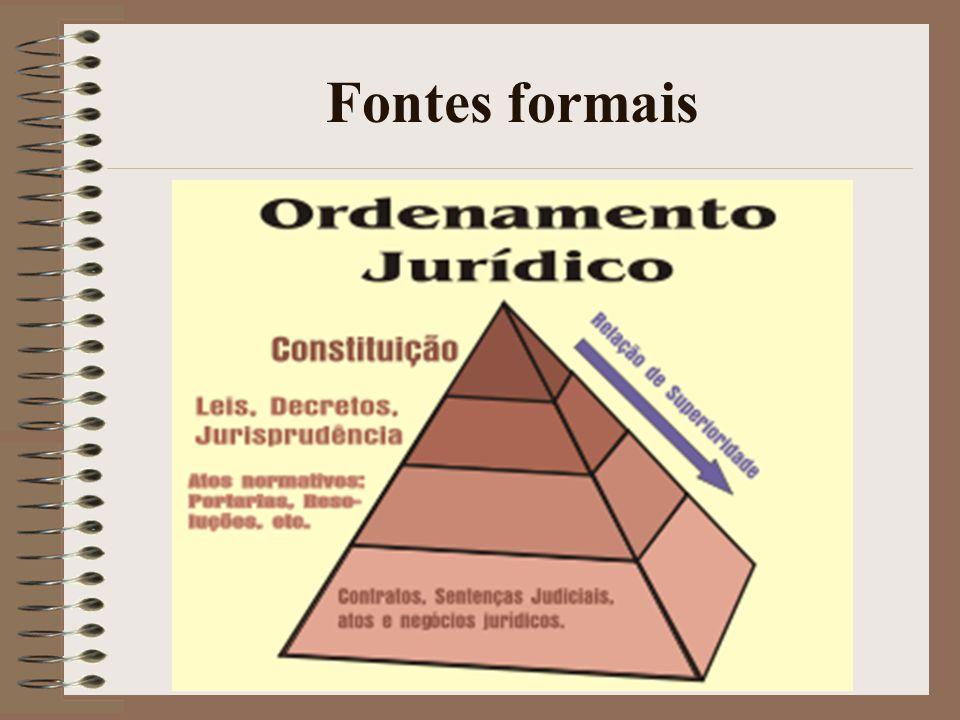 Fontes formais