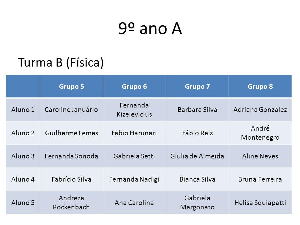 9º ano A Turma B (Física) Grupo 5Grupo 6Grupo 7Grupo 8 Aluno 1Caroline Januário Fernanda Kizelevicius Barbara SilvaAdriana Gonzalez Aluno 2Guilherme L