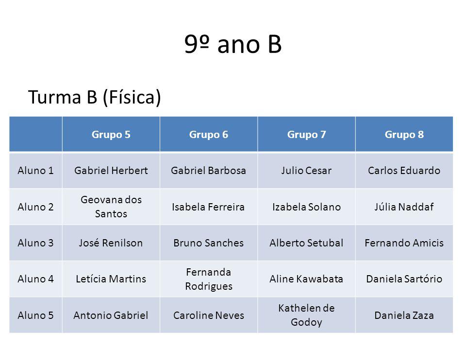 9º ano B Turma B (Física) Grupo 5Grupo 6Grupo 7Grupo 8 Aluno 1Gabriel HerbertGabriel BarbosaJulio CesarCarlos Eduardo Aluno 2 Geovana dos Santos Isabe