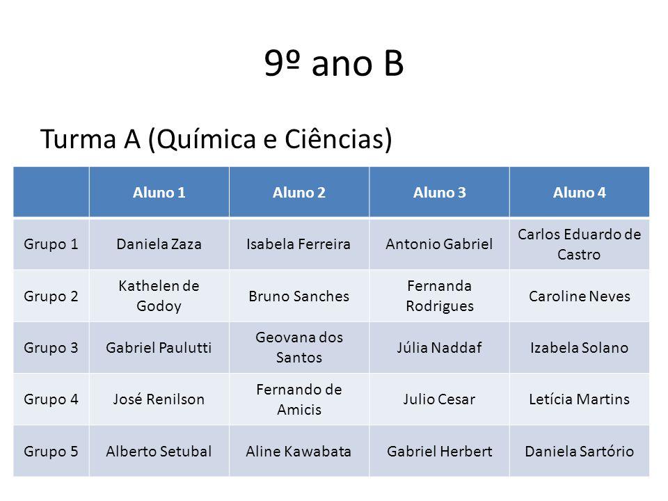 9º ano B Turma A (Química e Ciências) Aluno 1Aluno 2Aluno 3Aluno 4 Grupo 1Daniela ZazaIsabela FerreiraAntonio Gabriel Carlos Eduardo de Castro Grupo 2