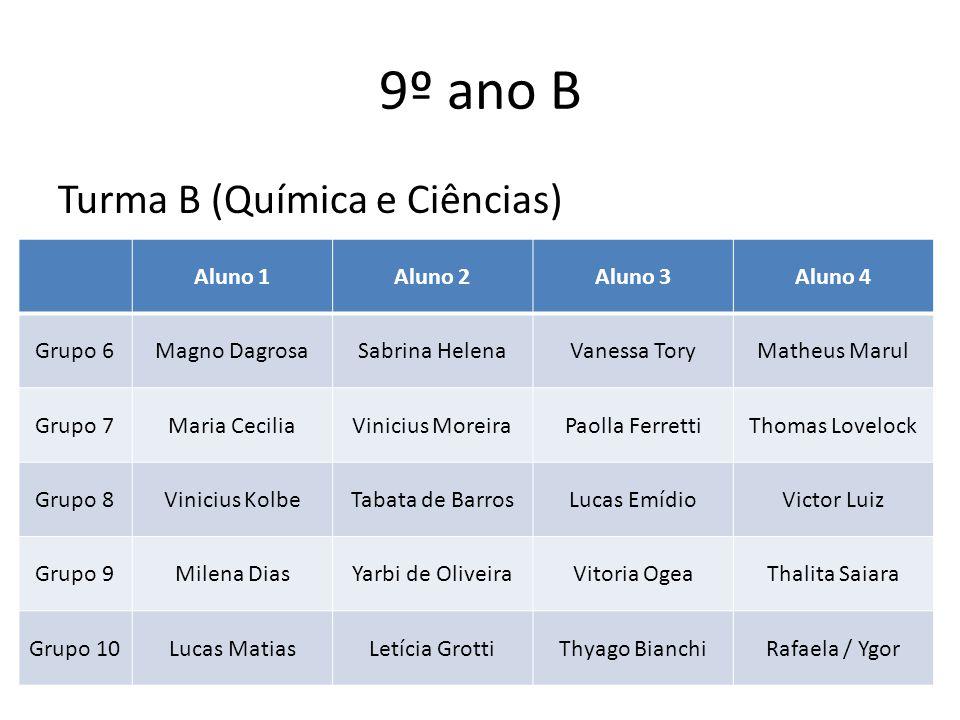 9º ano B Turma B (Química e Ciências) Aluno 1Aluno 2Aluno 3Aluno 4 Grupo 6Magno DagrosaSabrina HelenaVanessa ToryMatheus Marul Grupo 7Maria CeciliaVin