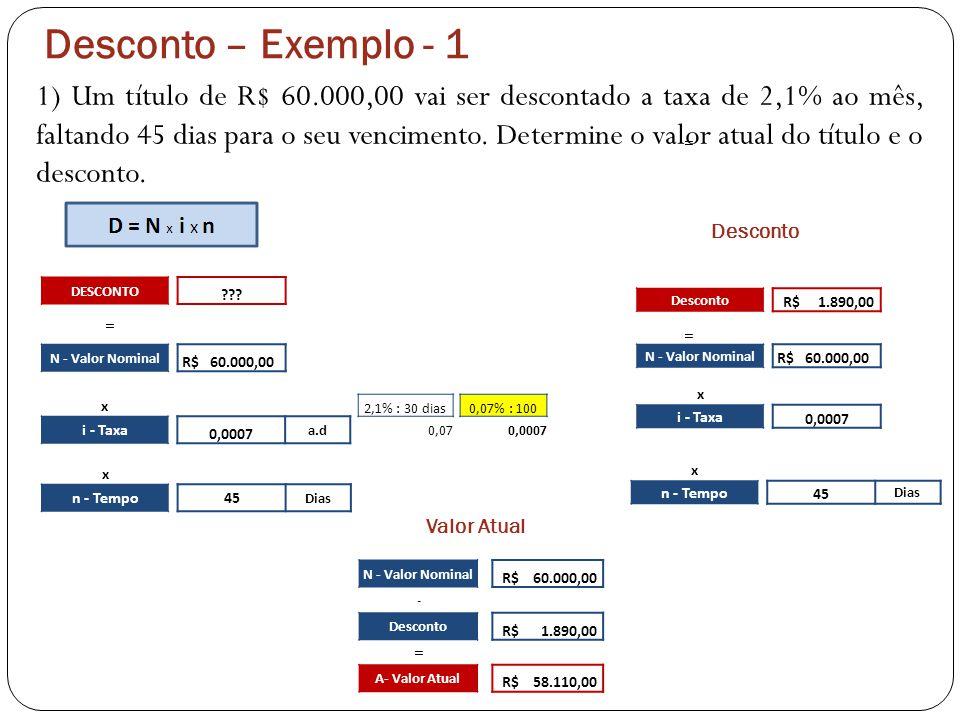 Desconto – Exemplo - 1 1) Um título de R$ 60.000,00 vai ser descontado a taxa de 2,1% ao mês, faltando 45 dias para o seu vencimento. Determine o valo