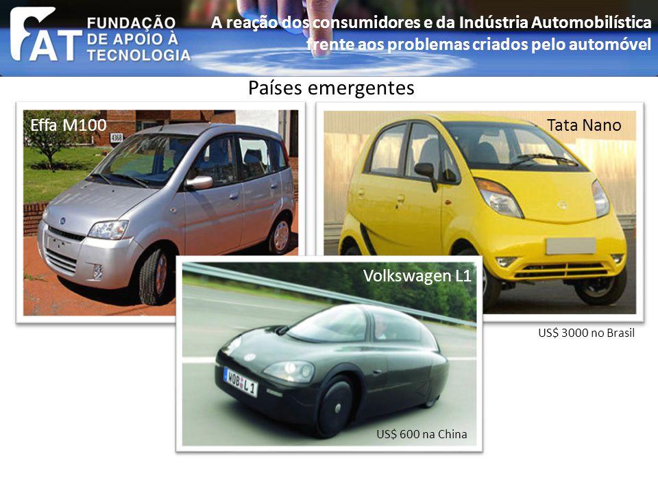 Países emergentes Effa M100Tata Nano US$ 3000 no Brasil Volkswagen L1 US$ 600 na China A reação dos consumidores e da Indústria Automobilística frente aos problemas criados pelo automóvel