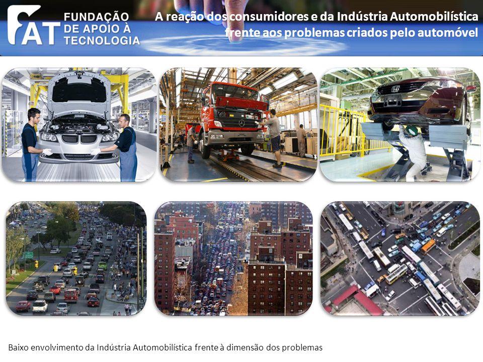 Baixo envolvimento da Indústria Automobilística frente à dimensão dos problemas A reação dos consumidores e da Indústria Automobilística frente aos problemas criados pelo automóvel