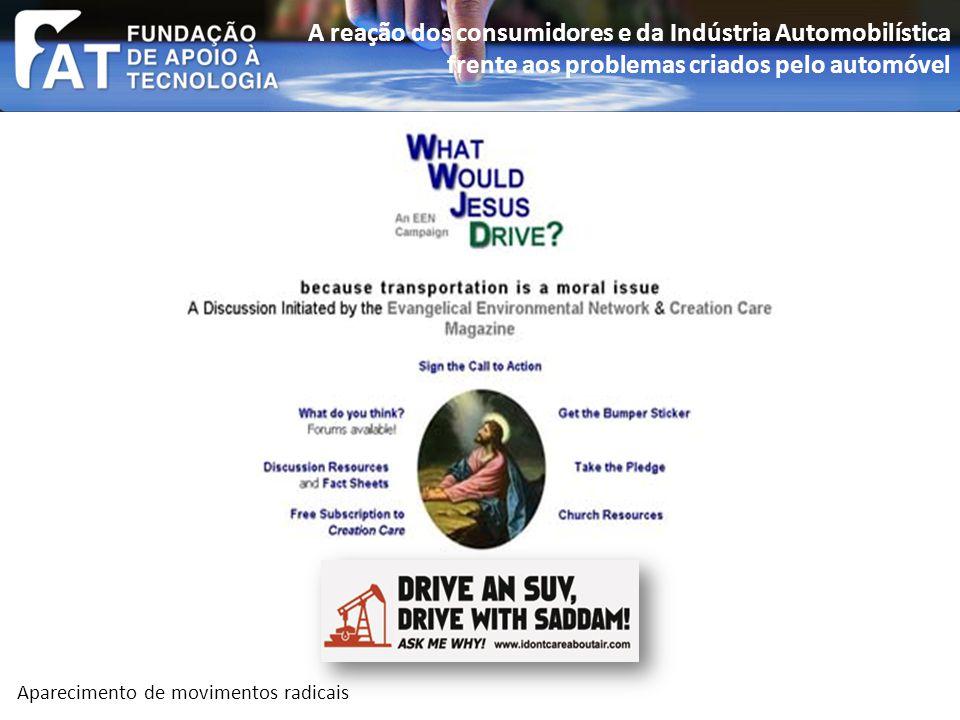 Aparecimento de movimentos radicais A reação dos consumidores e da Indústria Automobilística frente aos problemas criados pelo automóvel