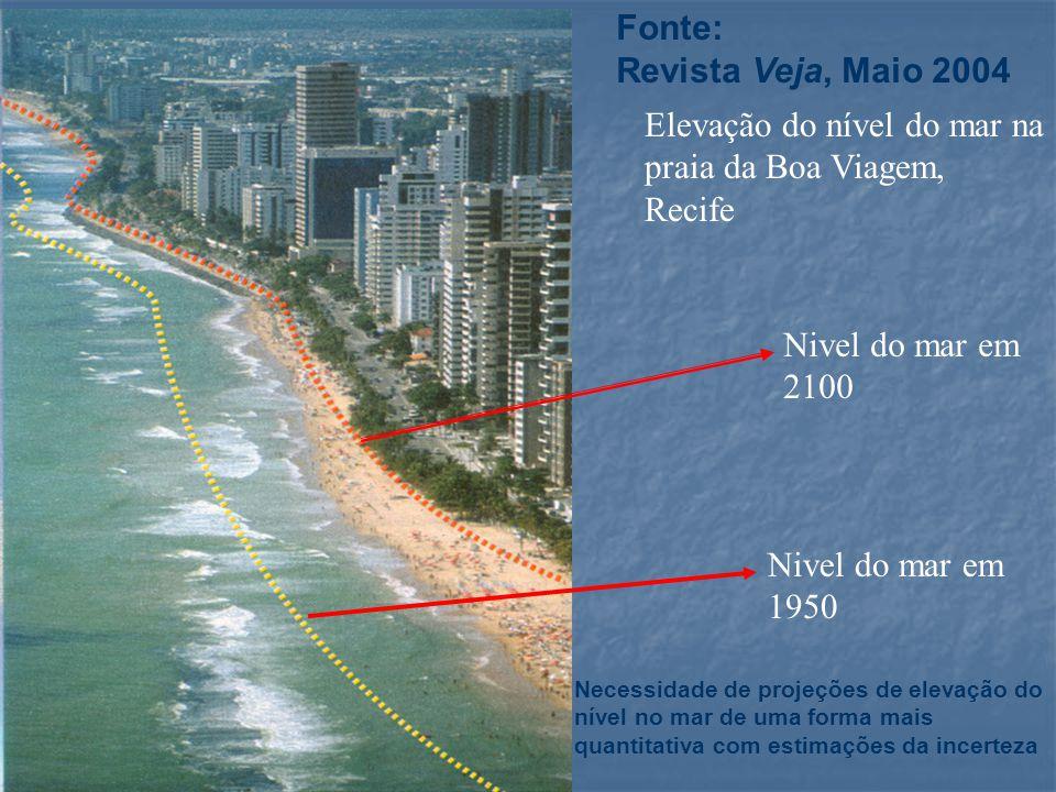 Elevação do nível do mar na praia da Boa Viagem, Recife Nivel do mar em 1950 Nivel do mar em 2100 Fonte: Revista Veja, Maio 2004 Necessidade de projeções de elevação do nível no mar de uma forma mais quantitativa com estimações da incerteza