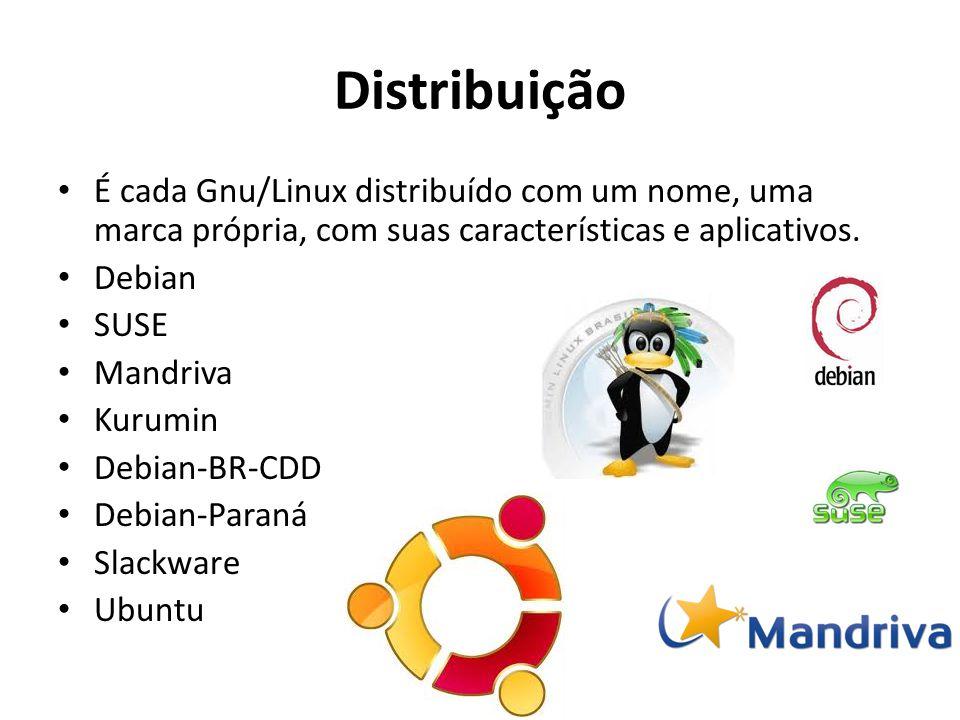 Distribuição É cada Gnu/Linux distribuído com um nome, uma marca própria, com suas características e aplicativos. Debian SUSE Mandriva Kurumin Debian-