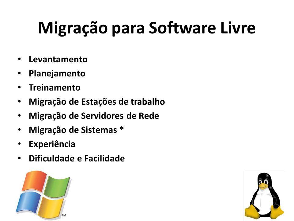 Migração para Software Livre Levantamento Planejamento Treinamento Migração de Estações de trabalho Migração de Servidores de Rede Migração de Sistema