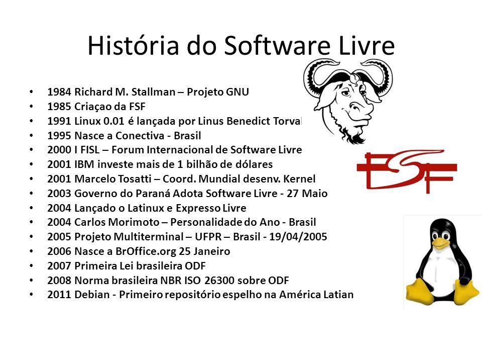 História do Software Livre 1984 Richard M. Stallman – Projeto GNU 1985 Criaçao da FSF 1991 Linux 0.01 é lançada por Linus Benedict Torvalds 1995 Nasce