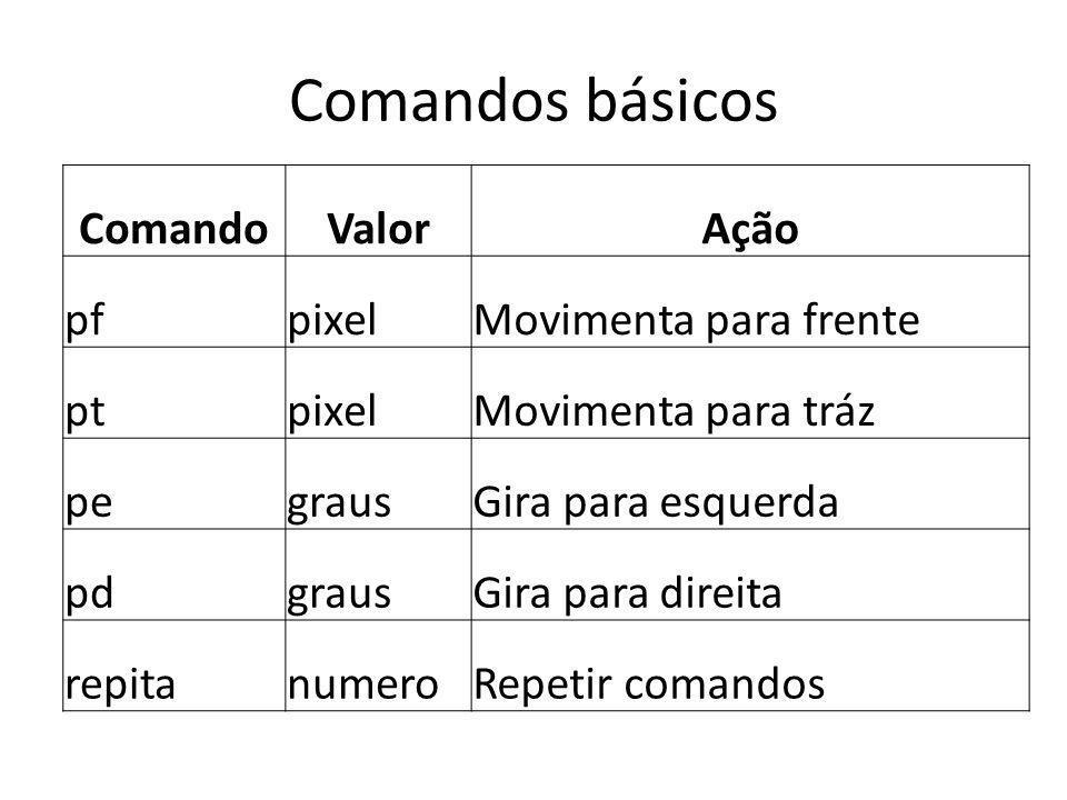 Comandos básicos ComandoValorAção pfpixelMovimenta para frente ptpixelMovimenta para tráz pegrausGira para esquerda pdgrausGira para direita repitanumeroRepetir comandos