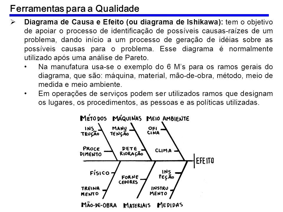 Diagrama de Causa e Efeito (ou diagrama de Ishikawa): tem o objetivo de apoiar o processo de identificação de possíveis causas-raízes de um problema,