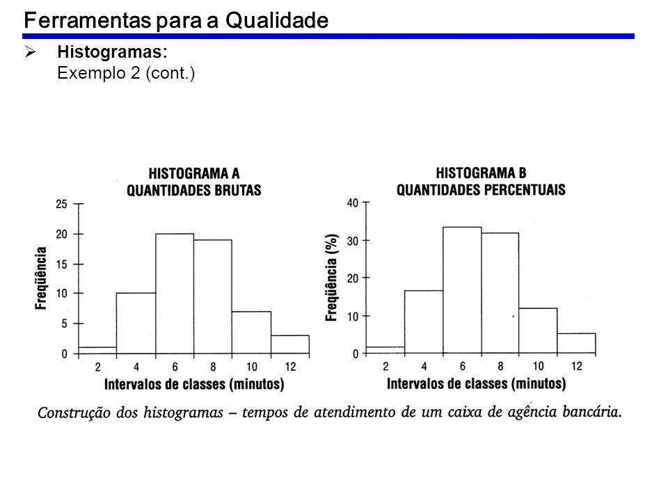 Histogramas: Exemplo 2 (cont.) Ferramentas para a Qualidade