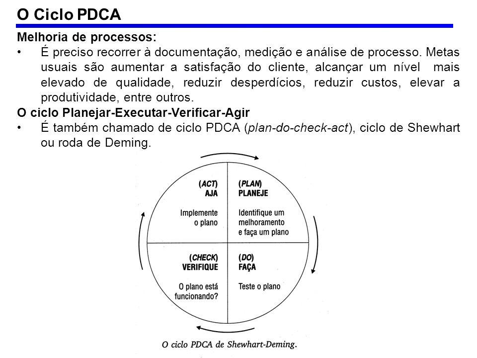 Melhoria de processos: É preciso recorrer à documentação, medição e análise de processo. Metas usuais são aumentar a satisfação do cliente, alcançar u