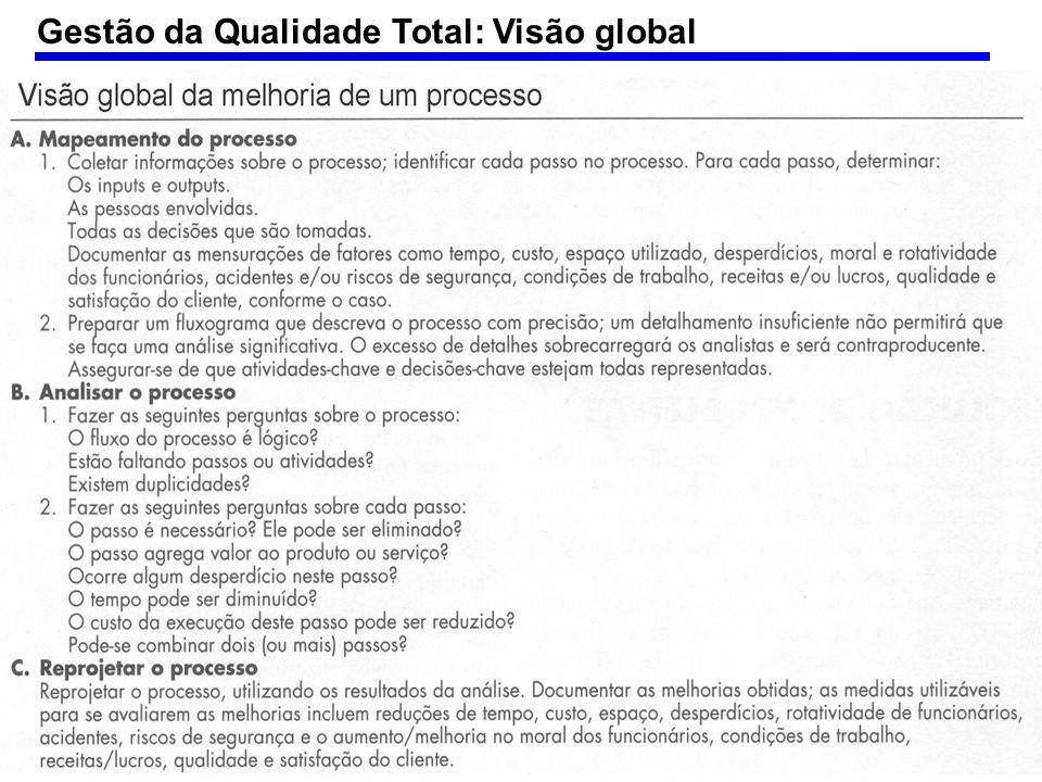 Gestão da Qualidade Total: Visão global