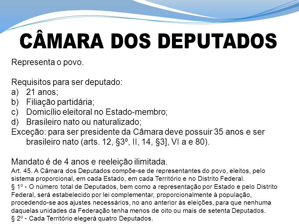 Representa o povo. Requisitos para ser deputado: a)21 anos; b)Filiação partidária; c)Domicílio eleitoral no Estado-membro; d)Brasileiro nato ou natura