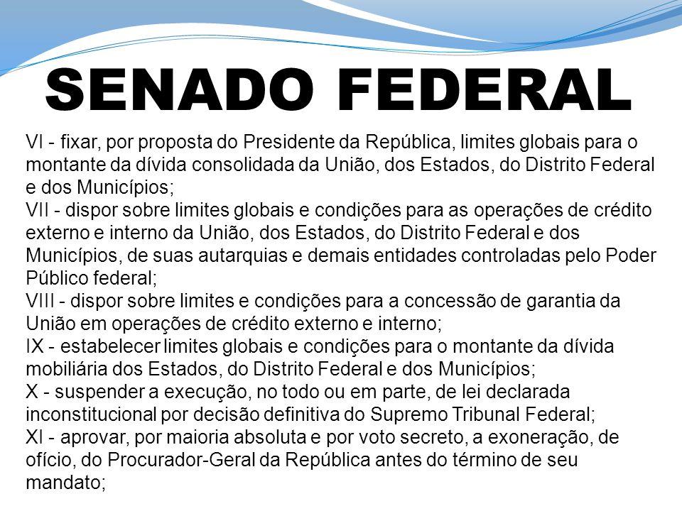 VI - fixar, por proposta do Presidente da República, limites globais para o montante da dívida consolidada da União, dos Estados, do Distrito Federal