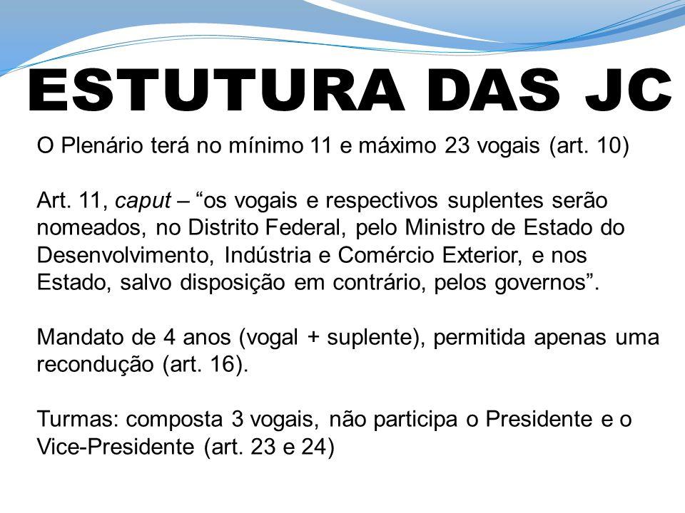 O Plenário terá no mínimo 11 e máximo 23 vogais (art.