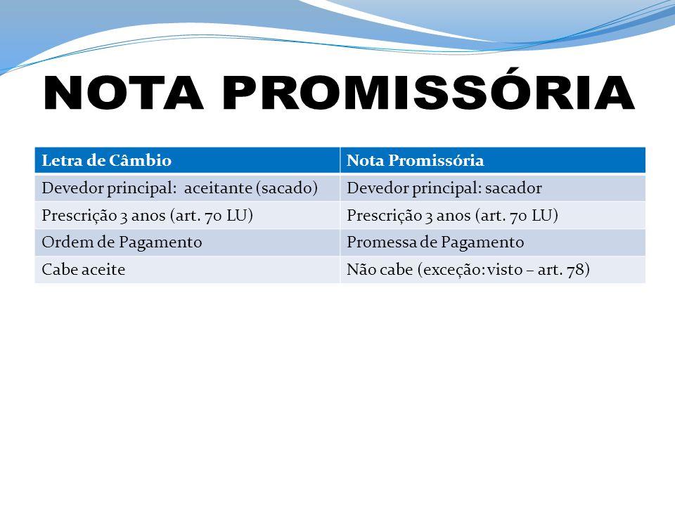 Letra de CâmbioNota Promissória Devedor principal: aceitante (sacado)Devedor principal: sacador Prescrição 3 anos (art.